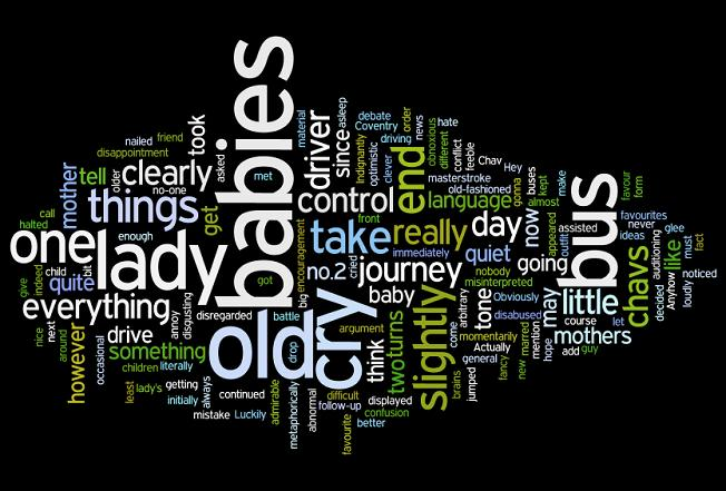 Wordle.net - like happiness, but better